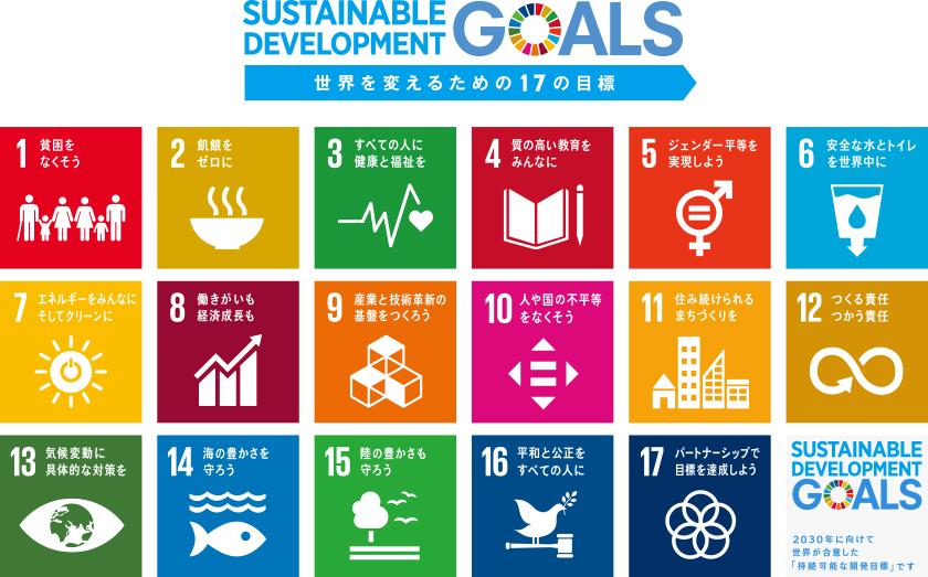 SDGs/世界を変えるための17の目標